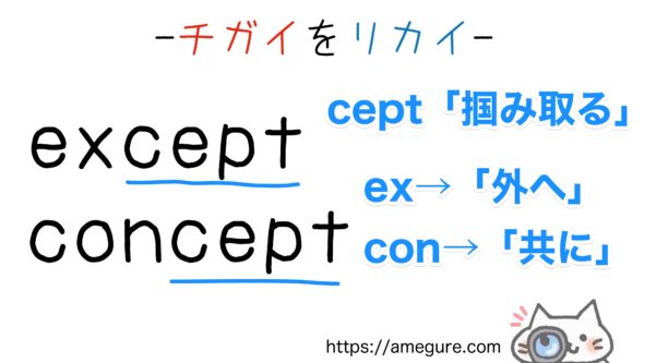 except-expect違い