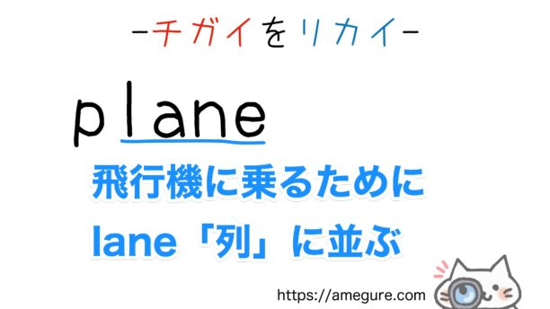 plain-plane違い
