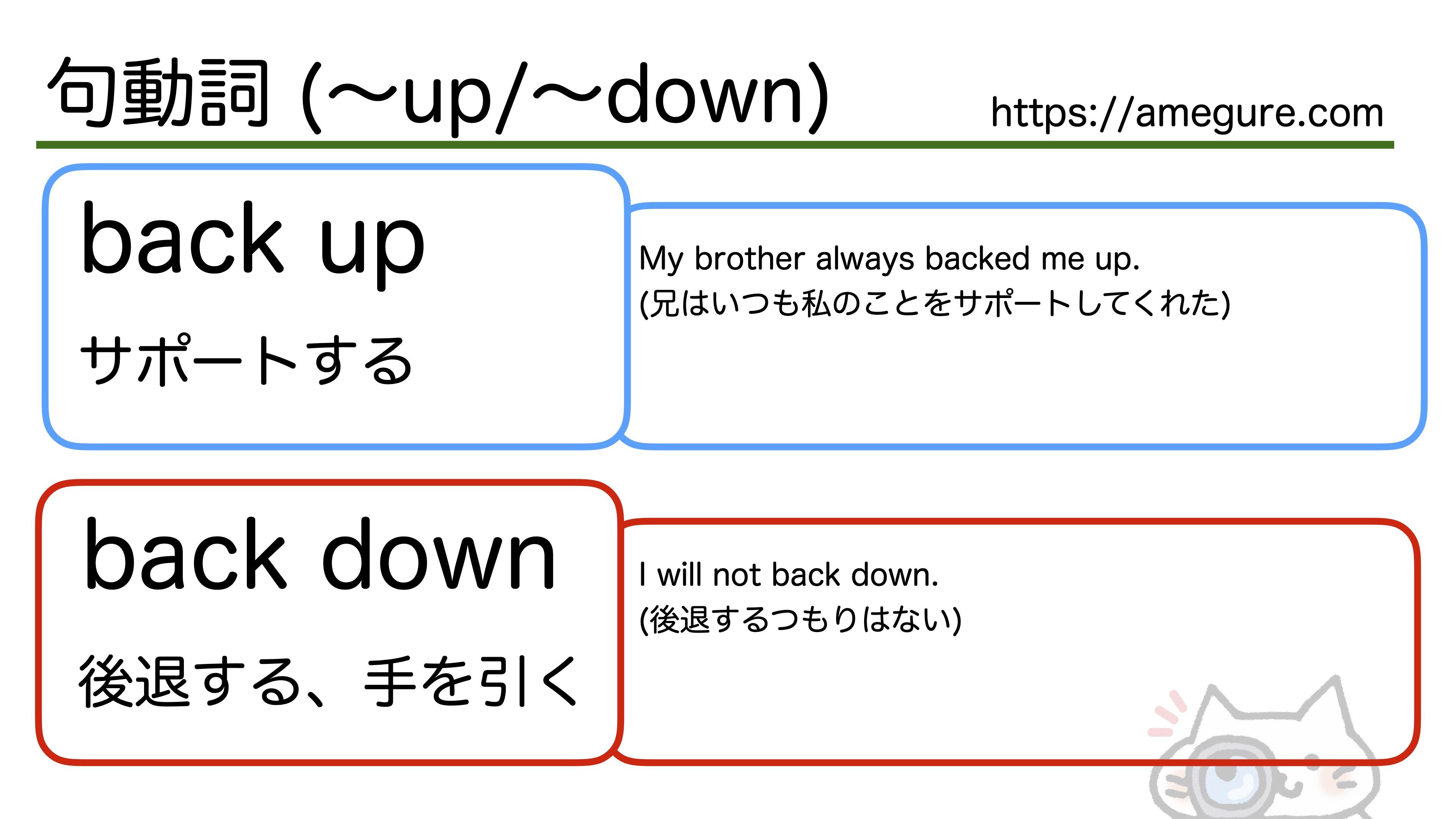 backup-backdown