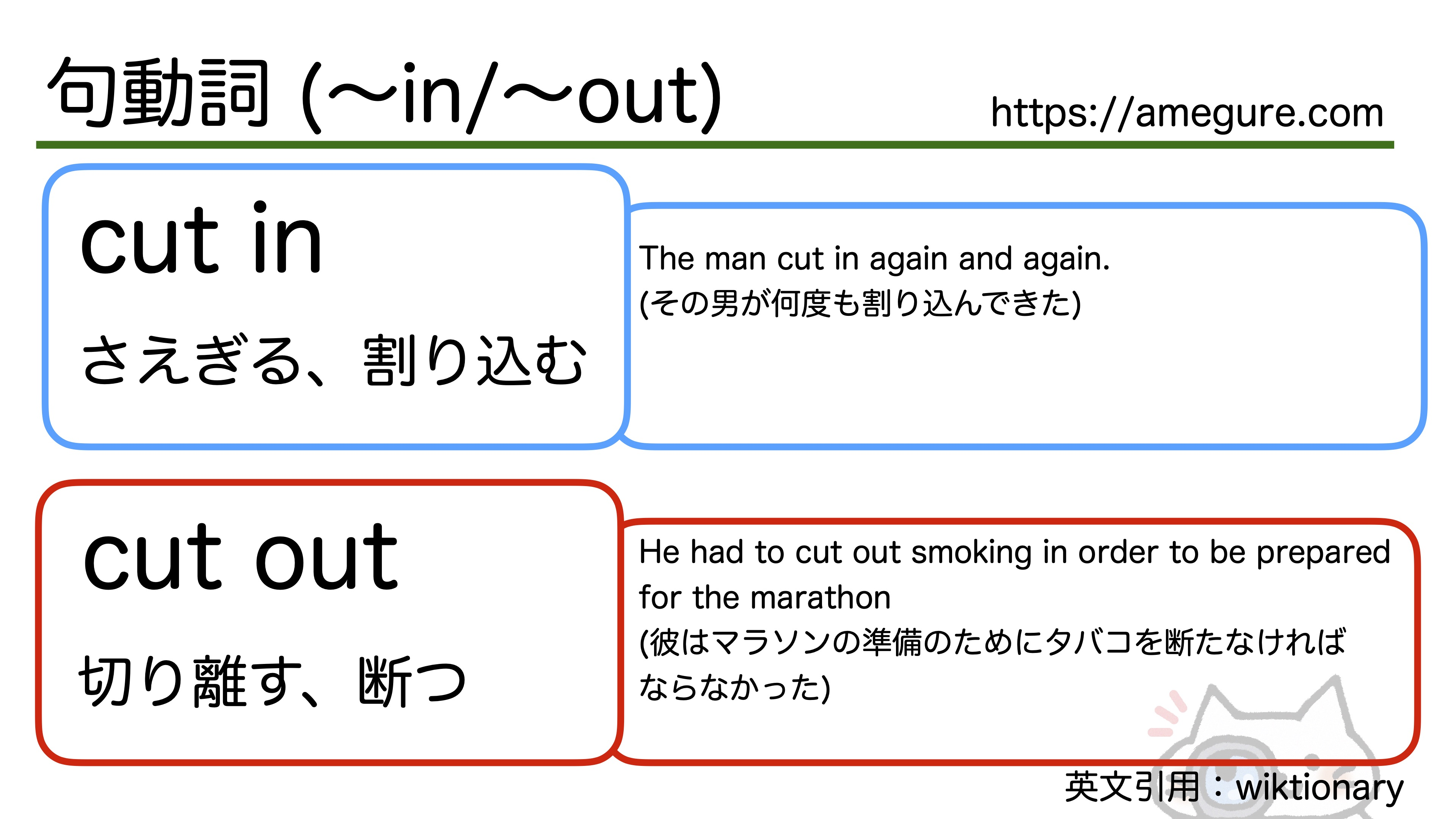 cutin-cutout