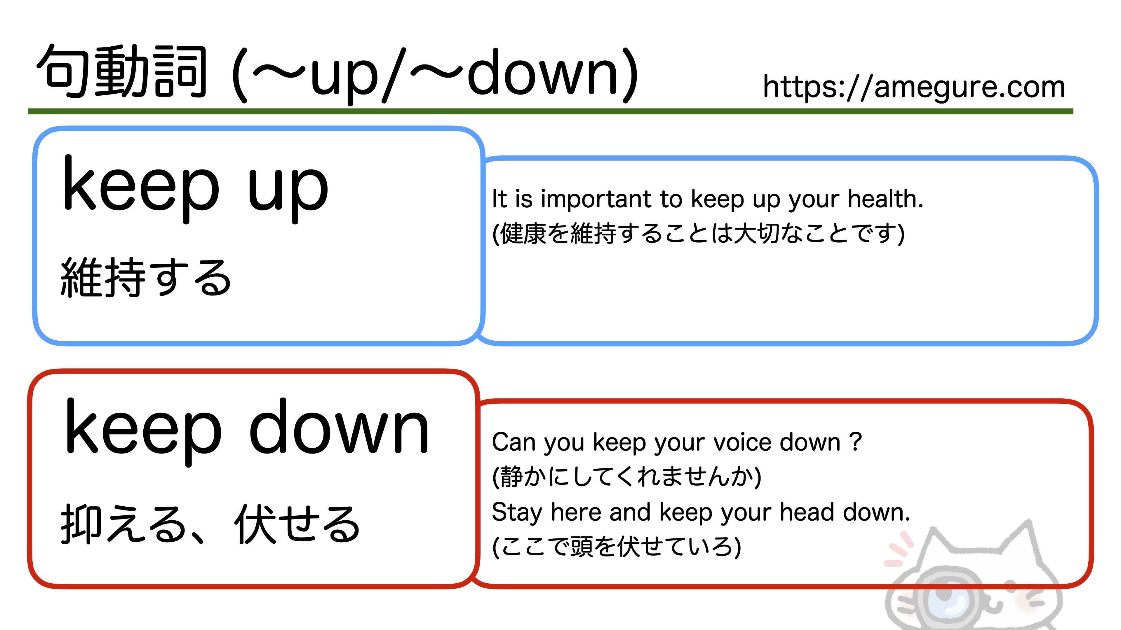 keepup-keepdown