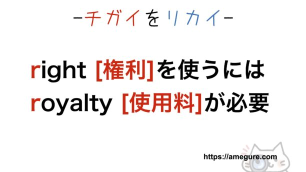 loyalty-royalty覚え方