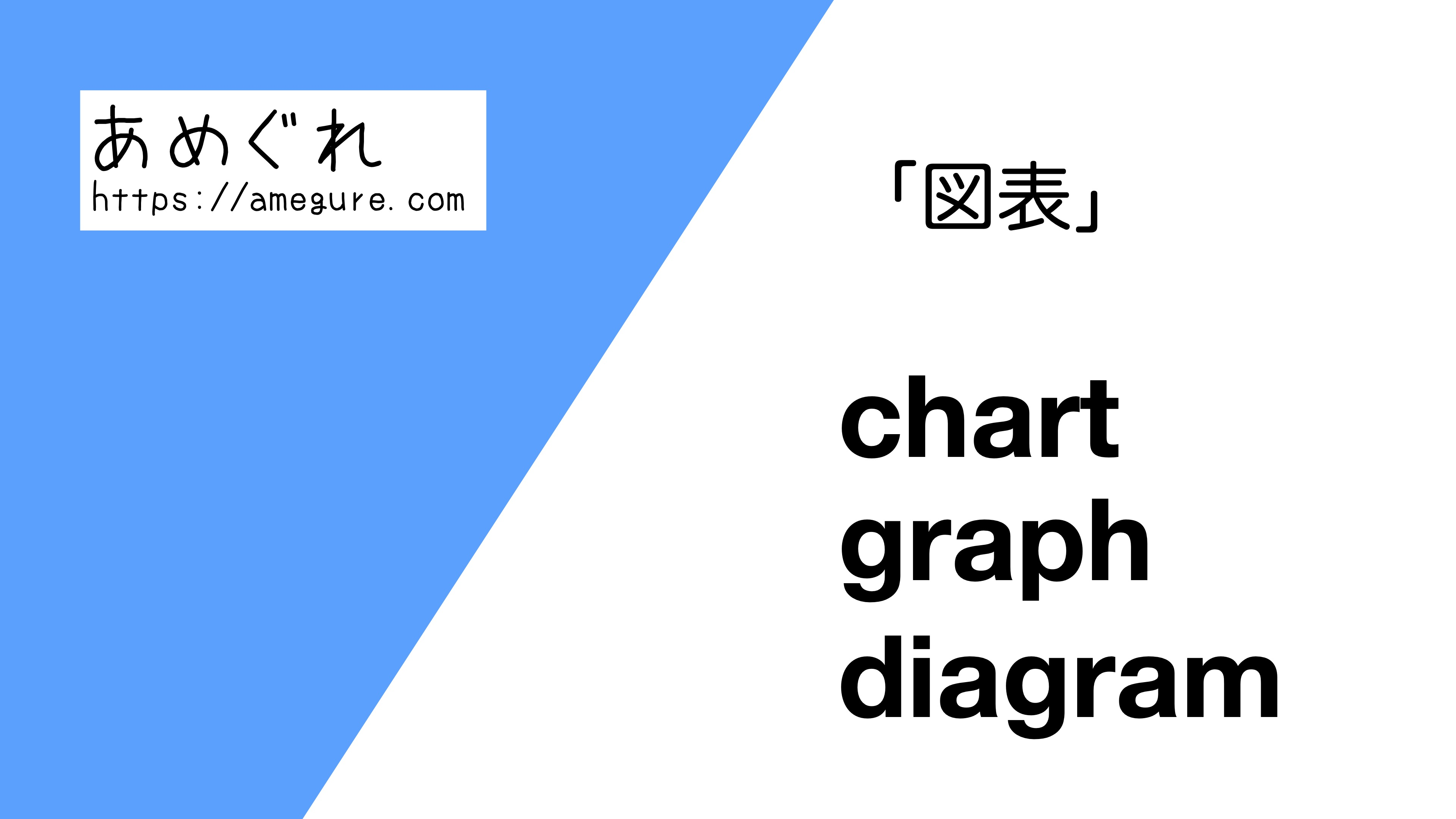 chart-graph-diagram違い